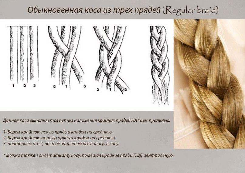Коса простая