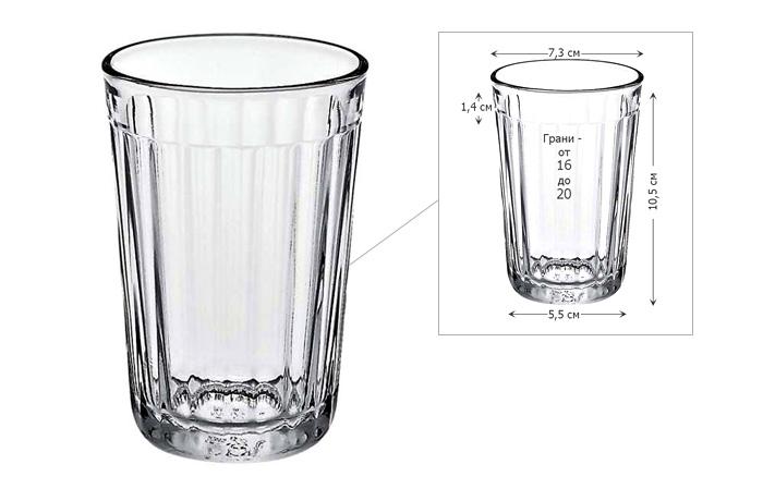 Советский граненый стакан