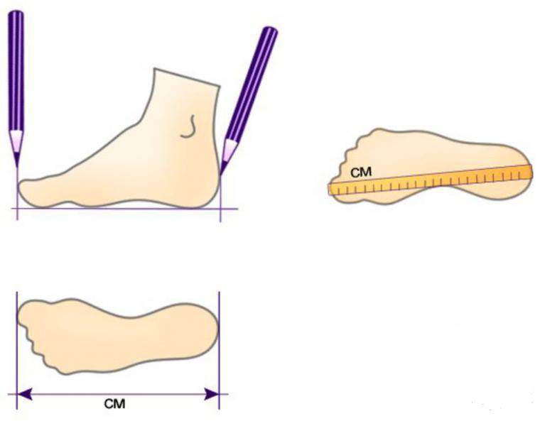 Как измерить стопу