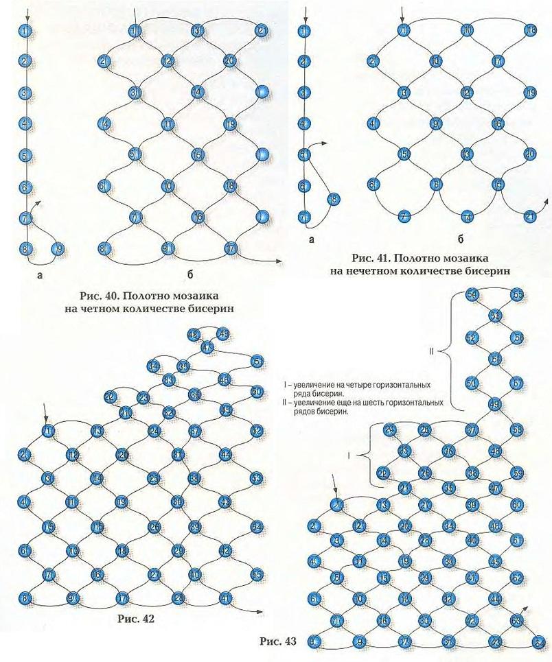 Техника Мозаика из бисера схема