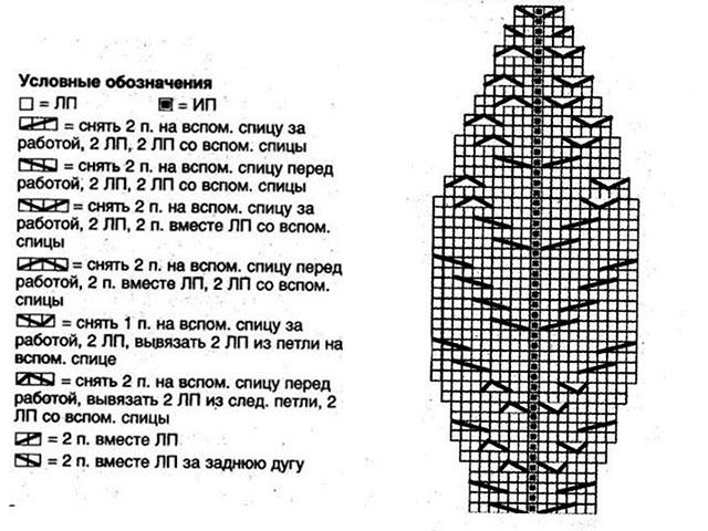 Схема стиля Герда