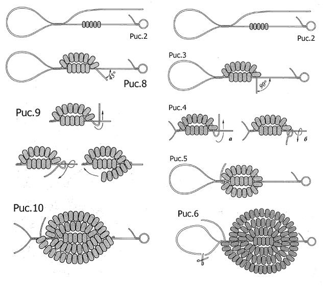 Схема кругового плетения бисером