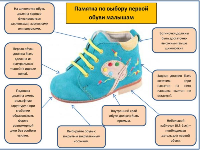 Памятка по выбору детской обуви