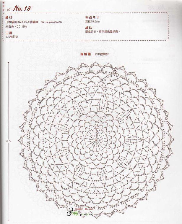 Схема японской салфетки