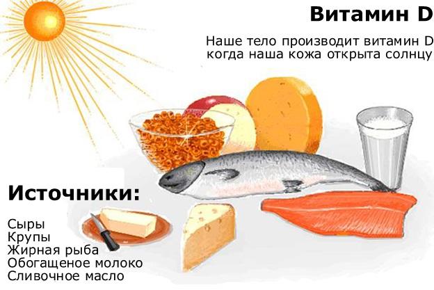 витамин д3 продуктах
