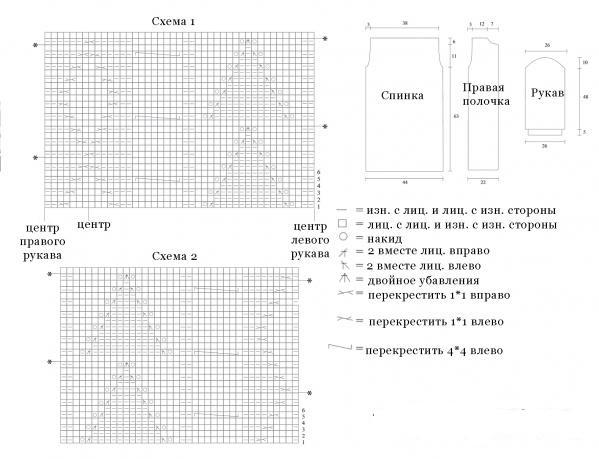 Схема кабальтового кардигана