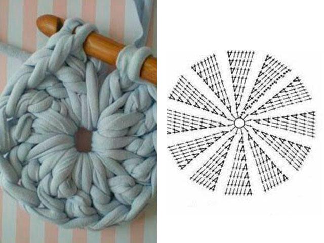 Вязание круглого коврика - схема