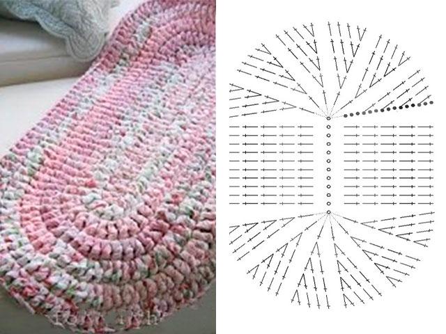 Схема вязания овального коврика