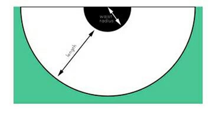 Закрепите все слои с помощью прищепок вдоль кромки, наложите трафарет и вырежьте полусолнца