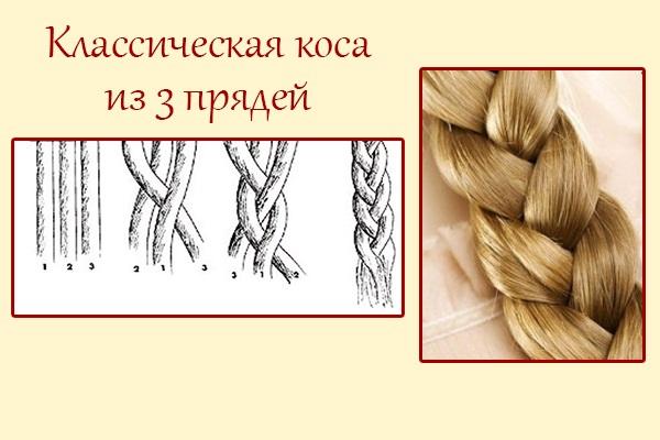 Способ плетения классической