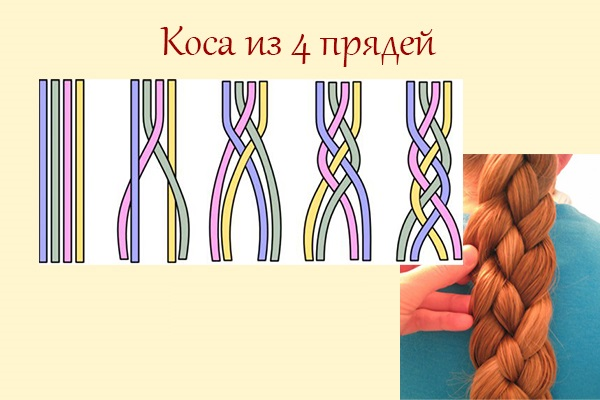 Необычное плетение из 4 прядей