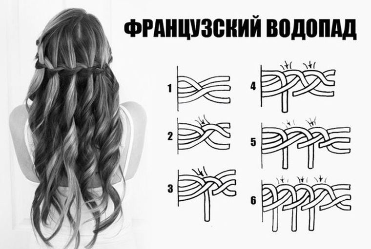 схема плетения классики