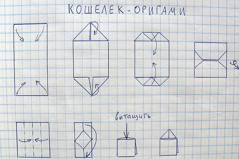 кошелек оригами