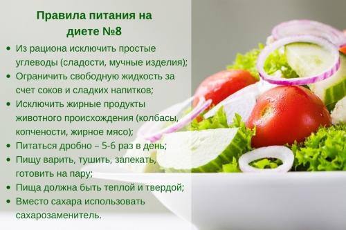 Правила диеты 8