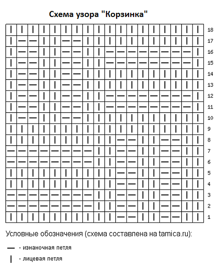 мужской снуд: схема спицами