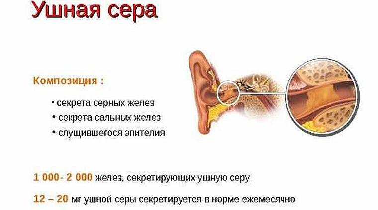 Как вытащить серу из уха
