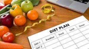 рацион питания на 1200 калорий в день